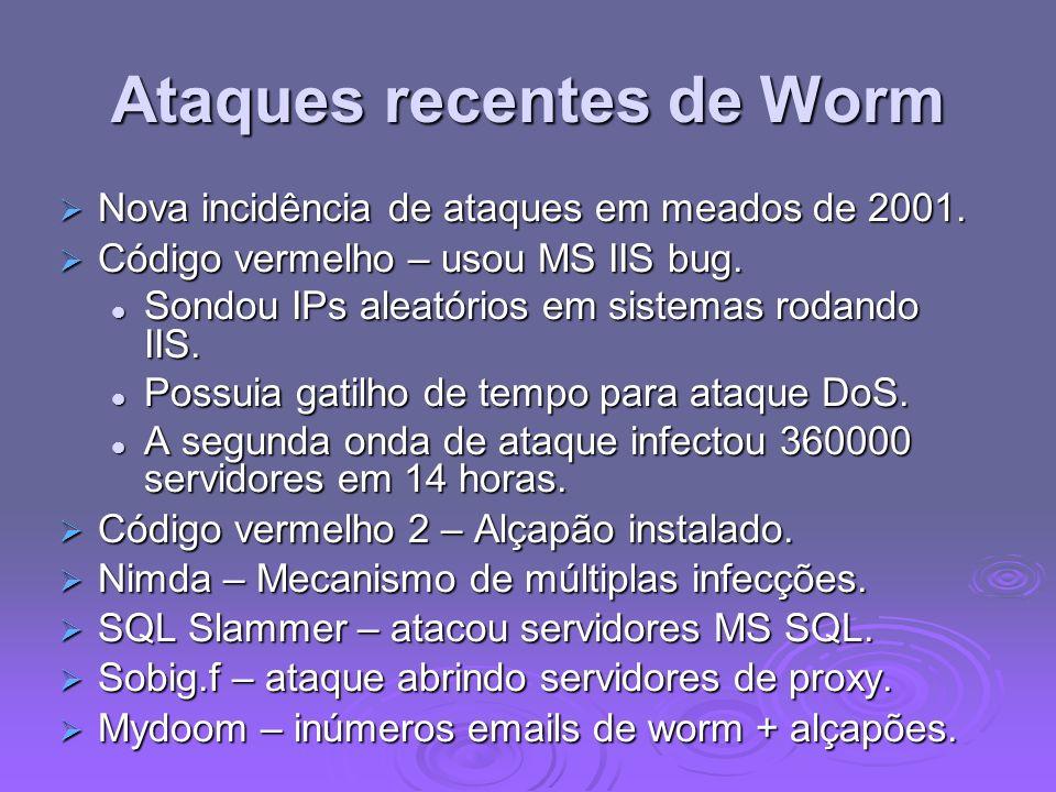 Ataques recentes de Worm Nova incidência de ataques em meados de 2001. Nova incidência de ataques em meados de 2001. Código vermelho – usou MS IIS bug