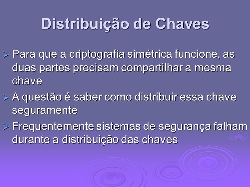 Distribuição de Chaves Para duas partes, A e B, a distribuição de chaves pode ser feita de várias maneiras: Para duas partes, A e B, a distribuição de chaves pode ser feita de várias maneiras: 1.