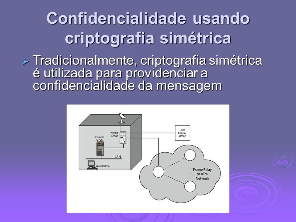 Confidencialidade usando criptografia simétrica Tradicionalmente, criptografia simétrica é utilizada para providenciar a confidencialidade da mensagem
