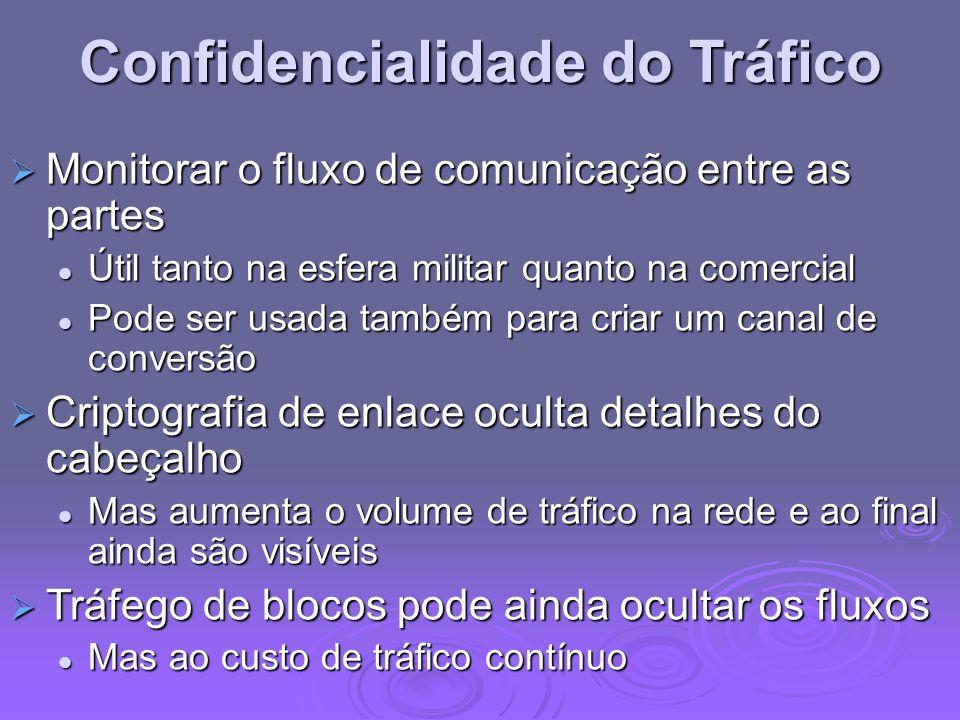 Confidencialidade do Tráfico Monitorar o fluxo de comunicação entre as partes Monitorar o fluxo de comunicação entre as partes Útil tanto na esfera mi