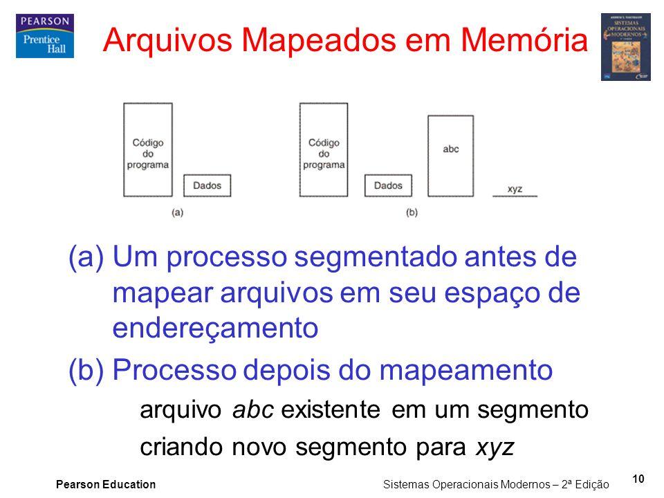 Pearson Education Sistemas Operacionais Modernos – 2ª Edição 10 Arquivos Mapeados em Memória (a)Um processo segmentado antes de mapear arquivos em seu