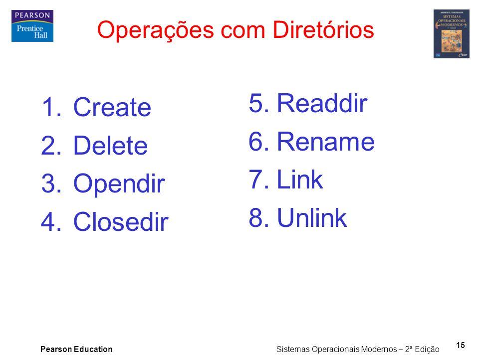 Pearson Education Sistemas Operacionais Modernos – 2ª Edição 15 Operações com Diretórios 1.Create 2.Delete 3.Opendir 4.Closedir 5.Readdir 6.Rename 7.L
