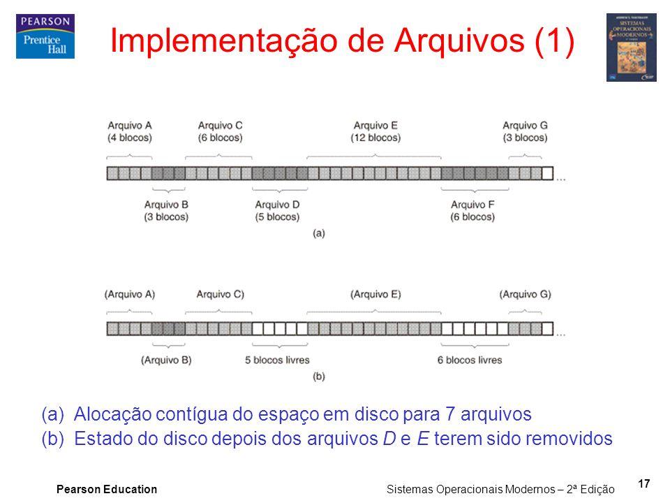 Pearson Education Sistemas Operacionais Modernos – 2ª Edição 17 Implementação de Arquivos (1) (a) Alocação contígua do espaço em disco para 7 arquivos