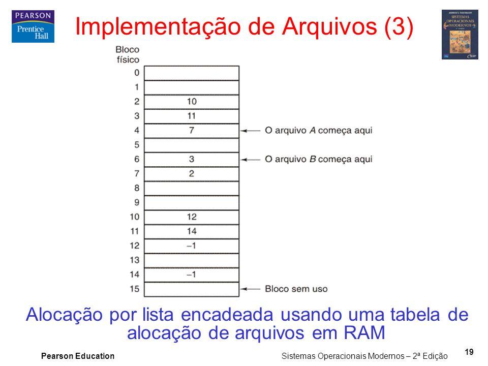 Pearson Education Sistemas Operacionais Modernos – 2ª Edição 19 Implementação de Arquivos (3) Alocação por lista encadeada usando uma tabela de alocaç