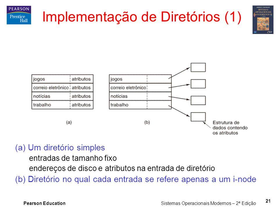 Pearson Education Sistemas Operacionais Modernos – 2ª Edição 21 Implementação de Diretórios (1) (a) Um diretório simples entradas de tamanho fixo ende