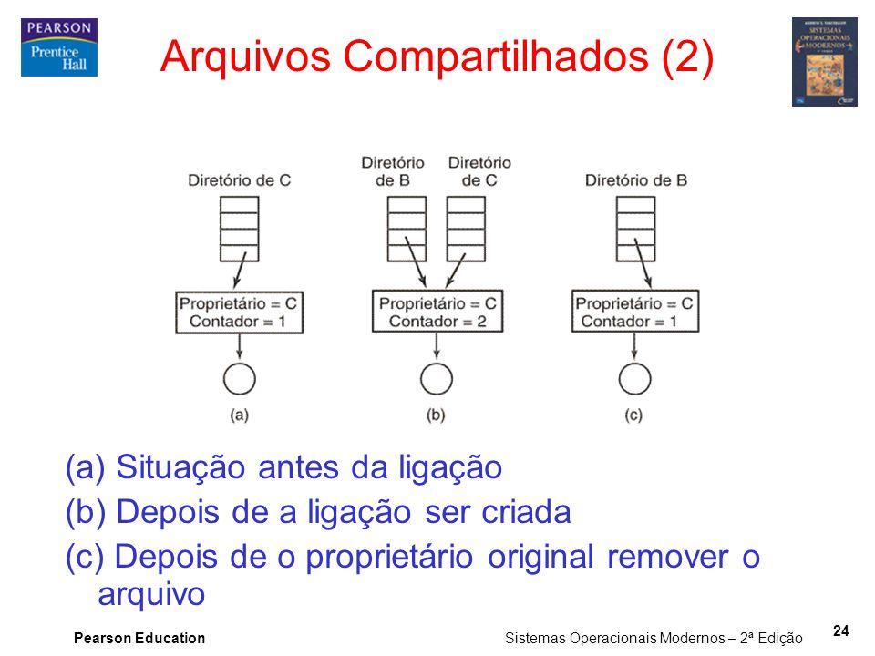 Pearson Education Sistemas Operacionais Modernos – 2ª Edição 24 Arquivos Compartilhados (2) (a) Situação antes da ligação (b) Depois de a ligação ser