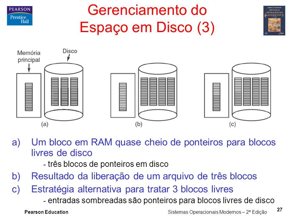 Pearson Education Sistemas Operacionais Modernos – 2ª Edição 27 Gerenciamento do Espaço em Disco (3) a)Um bloco em RAM quase cheio de ponteiros para b