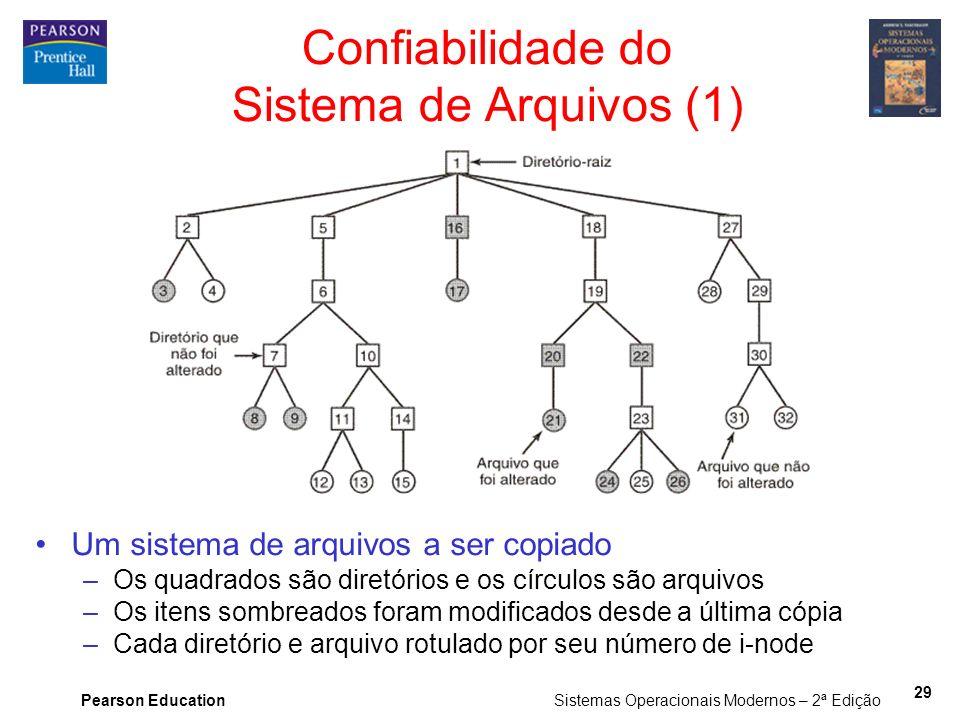 Pearson Education Sistemas Operacionais Modernos – 2ª Edição 29 Confiabilidade do Sistema de Arquivos (1) Um sistema de arquivos a ser copiado –Os qua