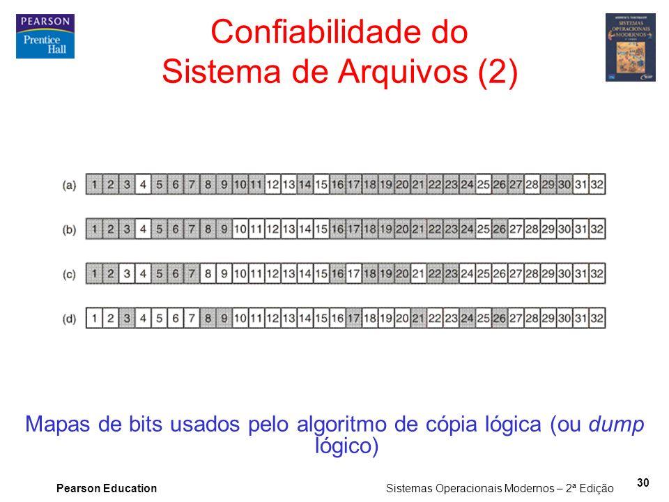 Pearson Education Sistemas Operacionais Modernos – 2ª Edição 30 Mapas de bits usados pelo algoritmo de cópia lógica (ou dump lógico) Confiabilidade do