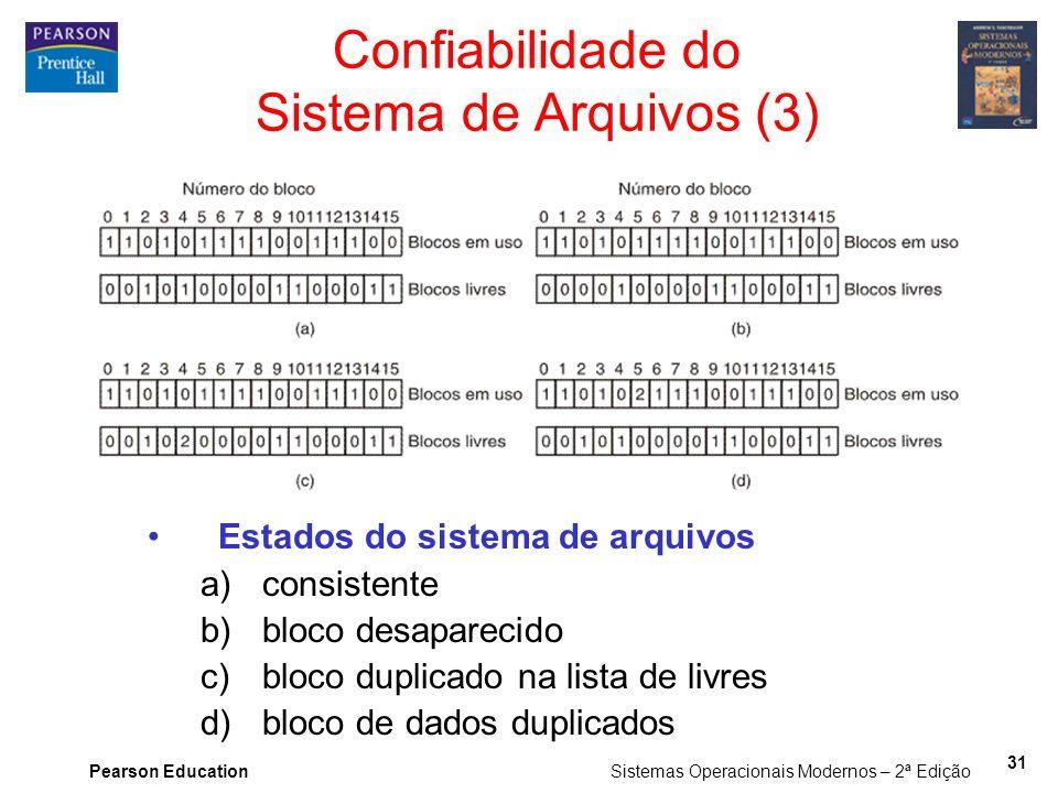 Pearson Education Sistemas Operacionais Modernos – 2ª Edição 31 Estados do sistema de arquivos a)consistente b)bloco desaparecido c)bloco duplicado na