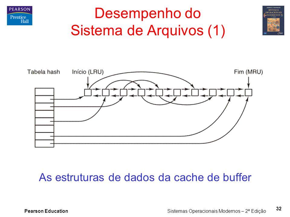 Pearson Education Sistemas Operacionais Modernos – 2ª Edição 32 Desempenho do Sistema de Arquivos (1) As estruturas de dados da cache de buffer