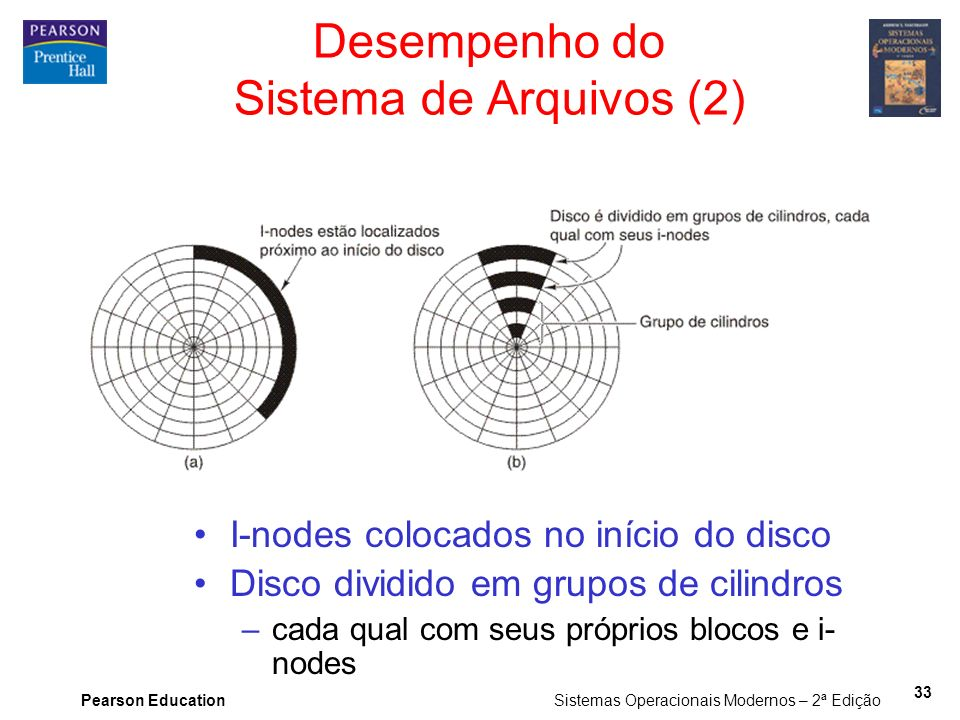 Pearson Education Sistemas Operacionais Modernos – 2ª Edição 33 I-nodes colocados no início do disco Disco dividido em grupos de cilindros –cada qual