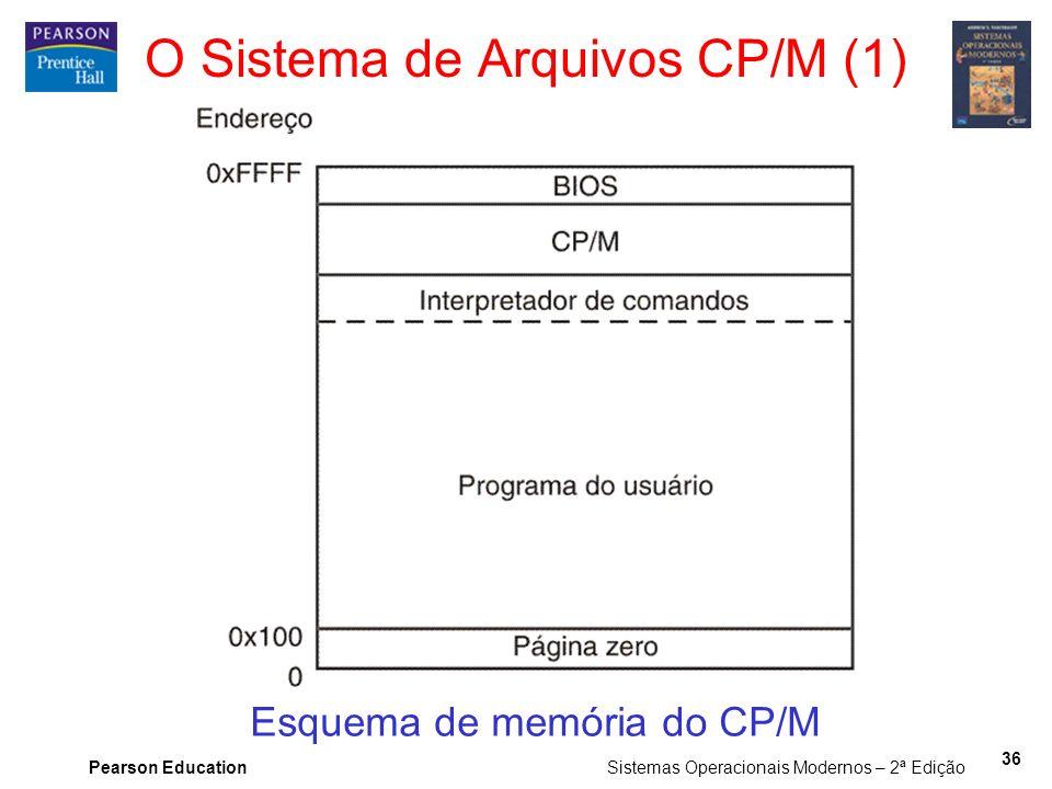 Pearson Education Sistemas Operacionais Modernos – 2ª Edição 36 O Sistema de Arquivos CP/M (1) Esquema de memória do CP/M