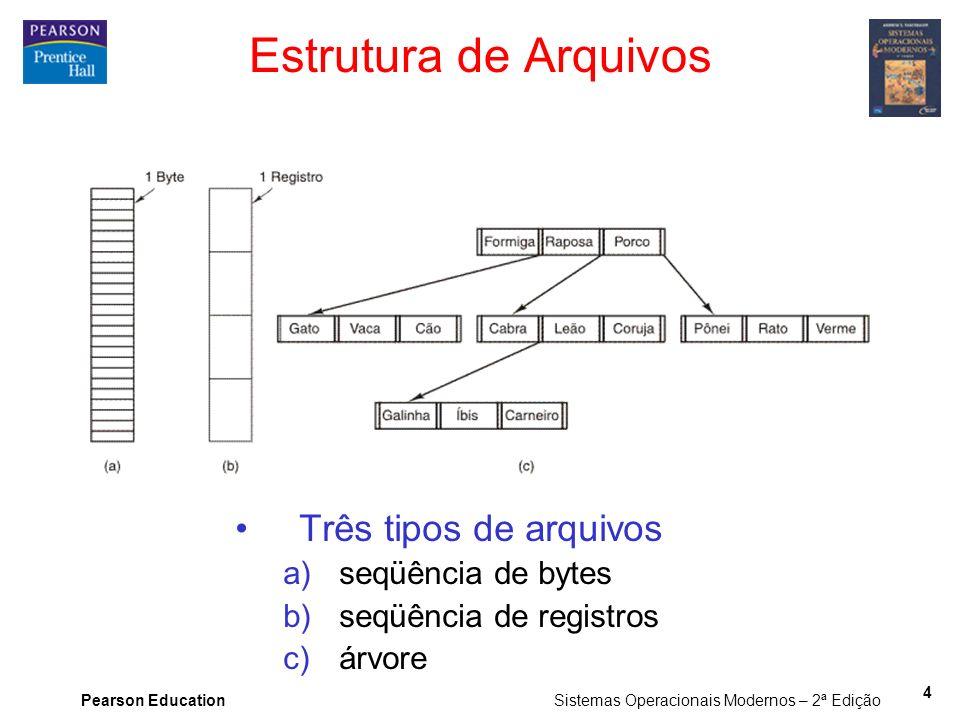 Pearson Education Sistemas Operacionais Modernos – 2ª Edição 4 Estrutura de Arquivos Três tipos de arquivos a)seqüência de bytes b)seqüência de regist