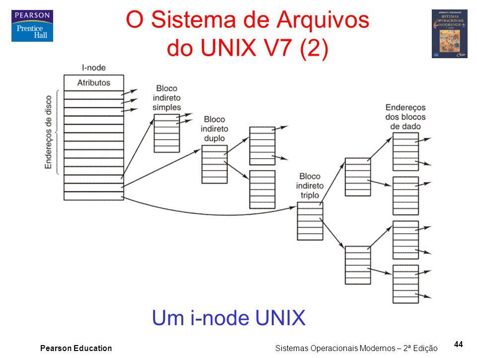 Pearson Education Sistemas Operacionais Modernos – 2ª Edição 44 Um i-node UNIX O Sistema de Arquivos do UNIX V7 (2)