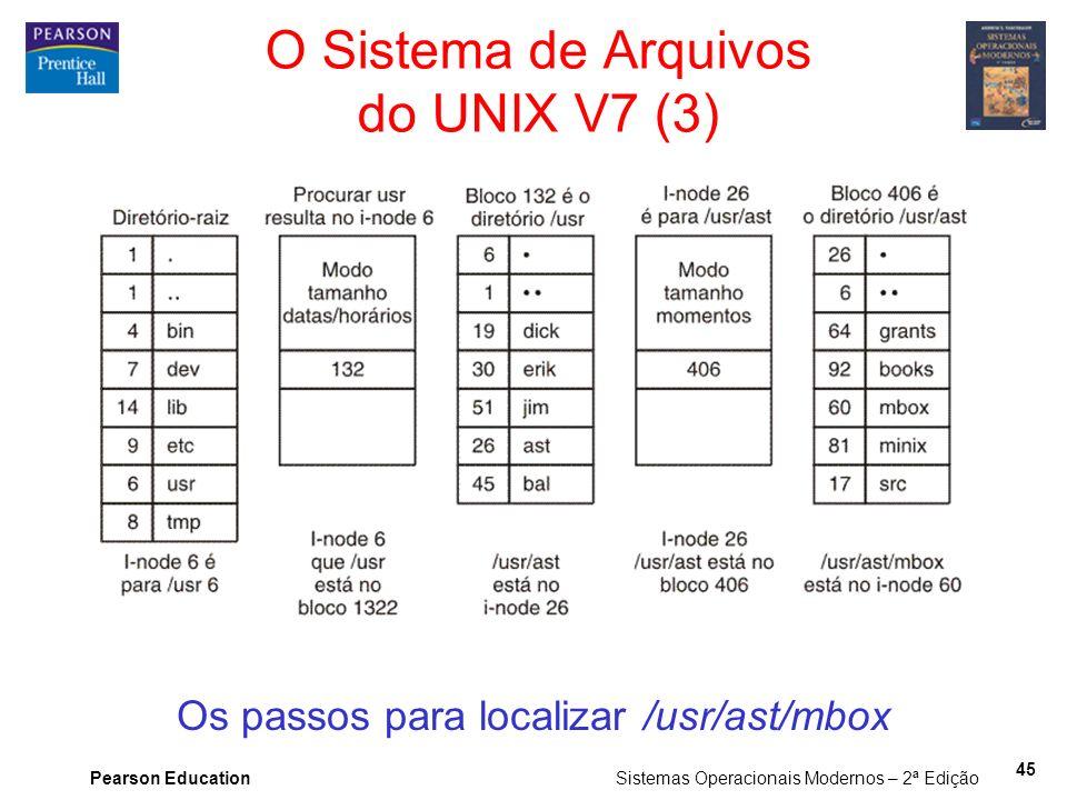 Pearson Education Sistemas Operacionais Modernos – 2ª Edição 45 Os passos para localizar /usr/ast/mbox O Sistema de Arquivos do UNIX V7 (3)