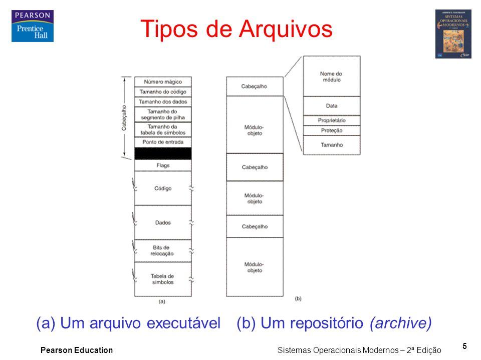 Pearson Education Sistemas Operacionais Modernos – 2ª Edição 5 Tipos de Arquivos (a) Um arquivo executável (b) Um repositório (archive)