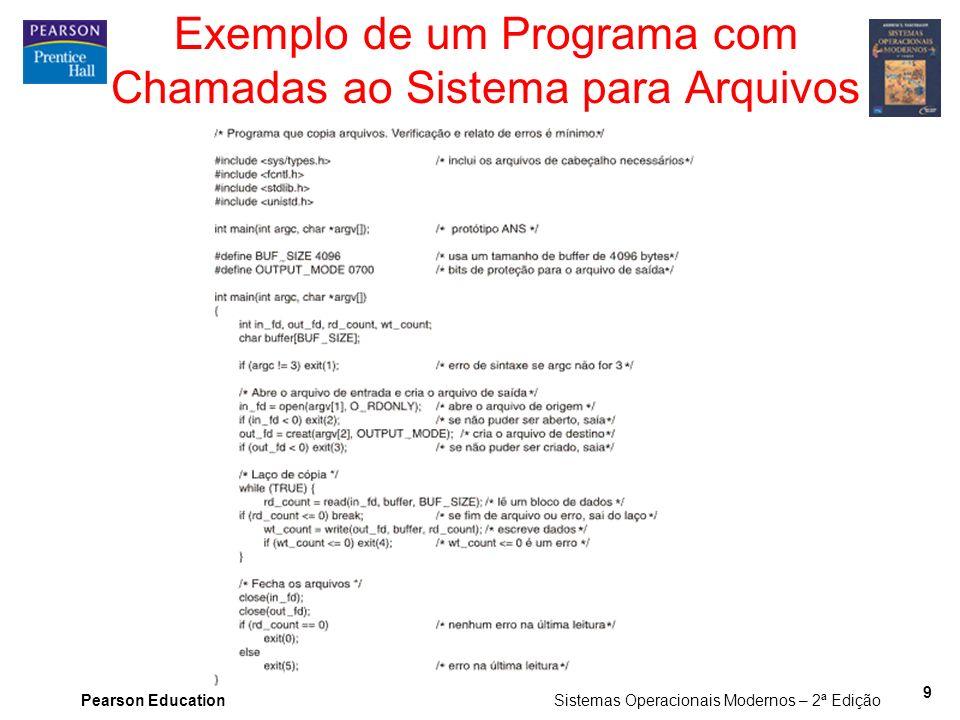 Pearson Education Sistemas Operacionais Modernos – 2ª Edição 9 Exemplo de um Programa com Chamadas ao Sistema para Arquivos