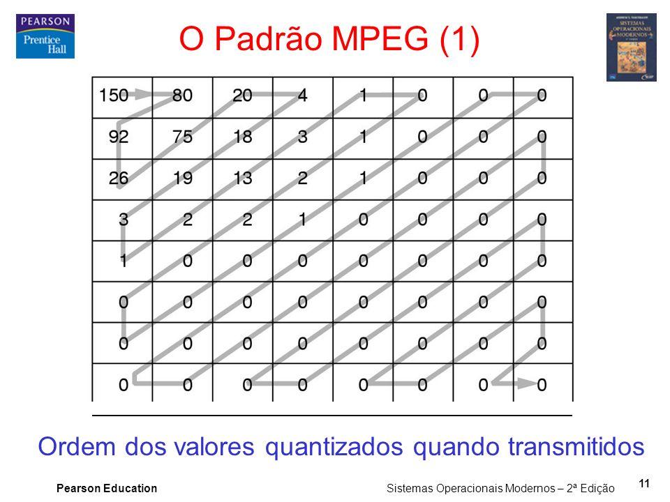 Pearson Education Sistemas Operacionais Modernos – 2ª Edição 11 O Padrão MPEG (1) Ordem dos valores quantizados quando transmitidos