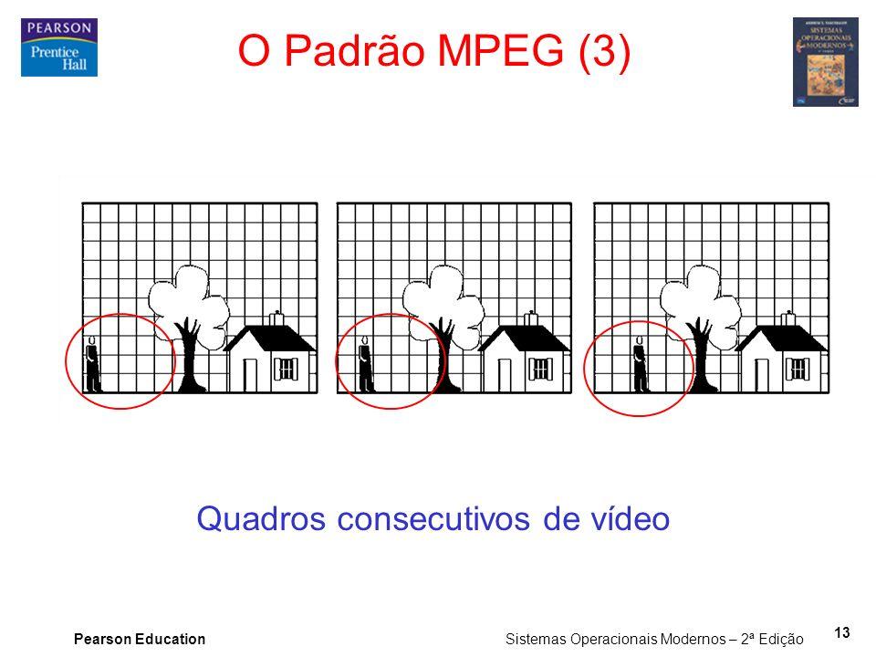 Pearson Education Sistemas Operacionais Modernos – 2ª Edição 13 O Padrão MPEG (3) Quadros consecutivos de vídeo