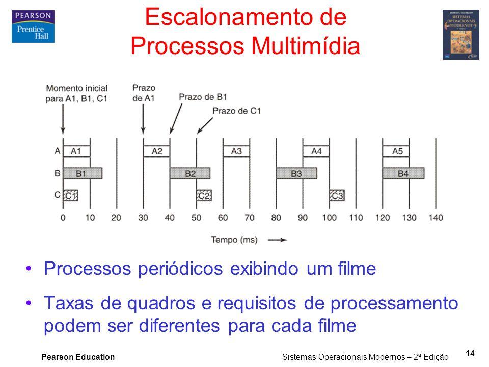 Pearson Education Sistemas Operacionais Modernos – 2ª Edição 14 Escalonamento de Processos Multimídia Processos periódicos exibindo um filme Taxas de