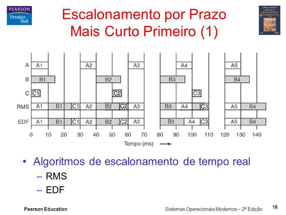 Pearson Education Sistemas Operacionais Modernos – 2ª Edição 16 Escalonamento por Prazo Mais Curto Primeiro (1) Algoritmos de escalonamento de tempo r