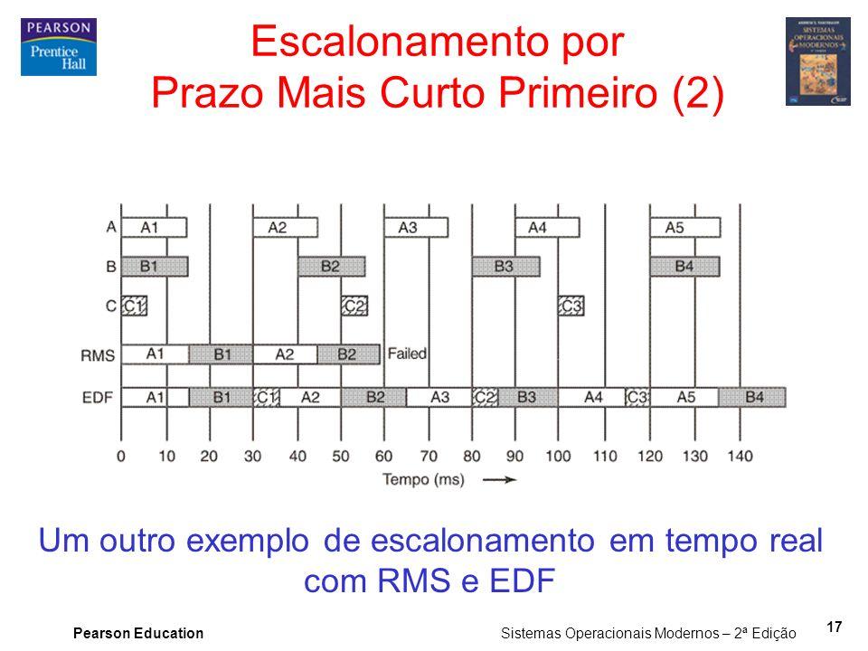 Pearson Education Sistemas Operacionais Modernos – 2ª Edição 17 Um outro exemplo de escalonamento em tempo real com RMS e EDF Escalonamento por Prazo