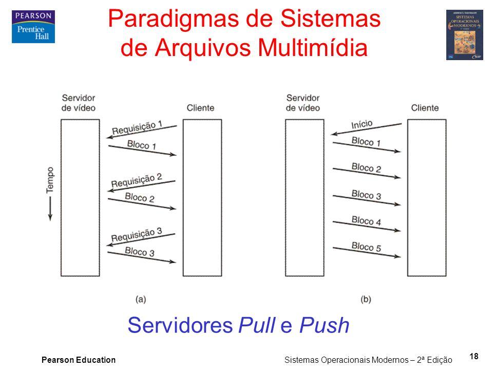 Pearson Education Sistemas Operacionais Modernos – 2ª Edição 18 Paradigmas de Sistemas de Arquivos Multimídia Servidores Pull e Push