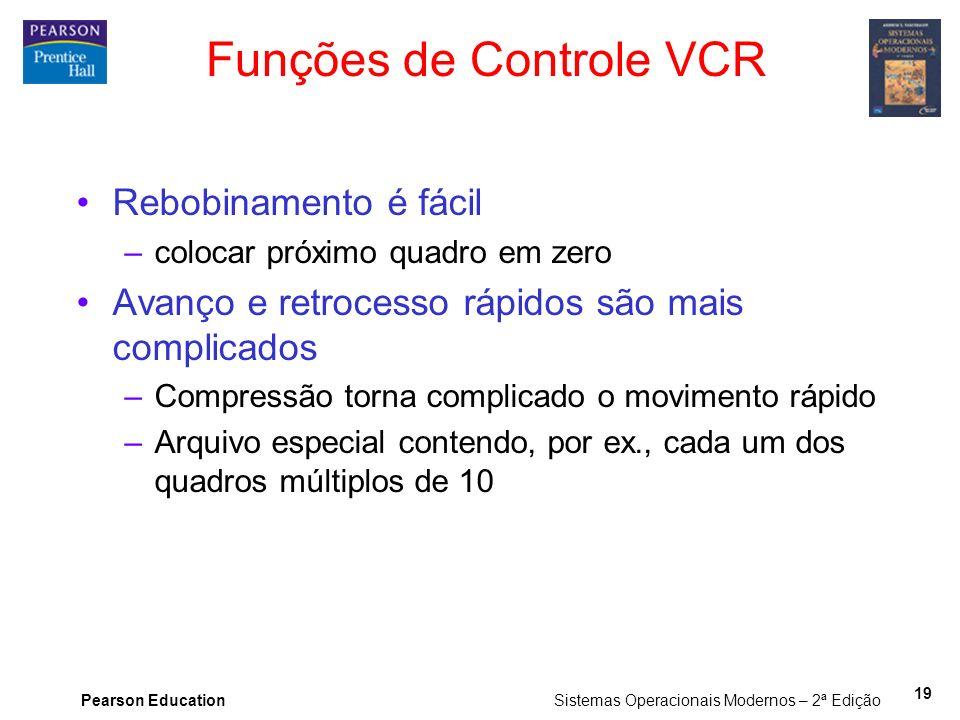 Pearson Education Sistemas Operacionais Modernos – 2ª Edição 19 Funções de Controle VCR Rebobinamento é fácil –colocar próximo quadro em zero Avanço e