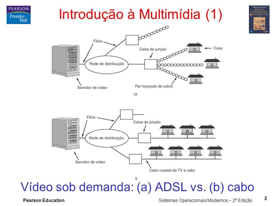 Pearson Education Sistemas Operacionais Modernos – 2ª Edição 3 Algumas taxas de dados –multimídia, dispositivos de E/S de alto desempenho Nota: 1 Mbps = 10 6 bits/s mas 1 GB = 2 30 bytes Introdução à Multimídia (2)