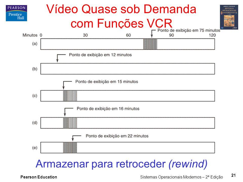 Pearson Education Sistemas Operacionais Modernos – 2ª Edição 21 Vídeo Quase sob Demanda com Funções VCR Armazenar para retroceder (rewind)
