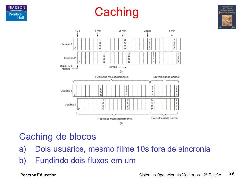 Pearson Education Sistemas Operacionais Modernos – 2ª Edição 29 Caching Caching de blocos a)Dois usuários, mesmo filme 10s fora de sincronia b)Fundind