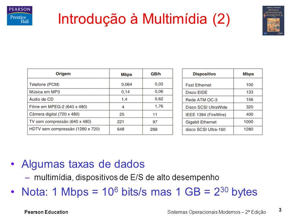 Pearson Education Sistemas Operacionais Modernos – 2ª Edição 3 Algumas taxas de dados –multimídia, dispositivos de E/S de alto desempenho Nota: 1 Mbps