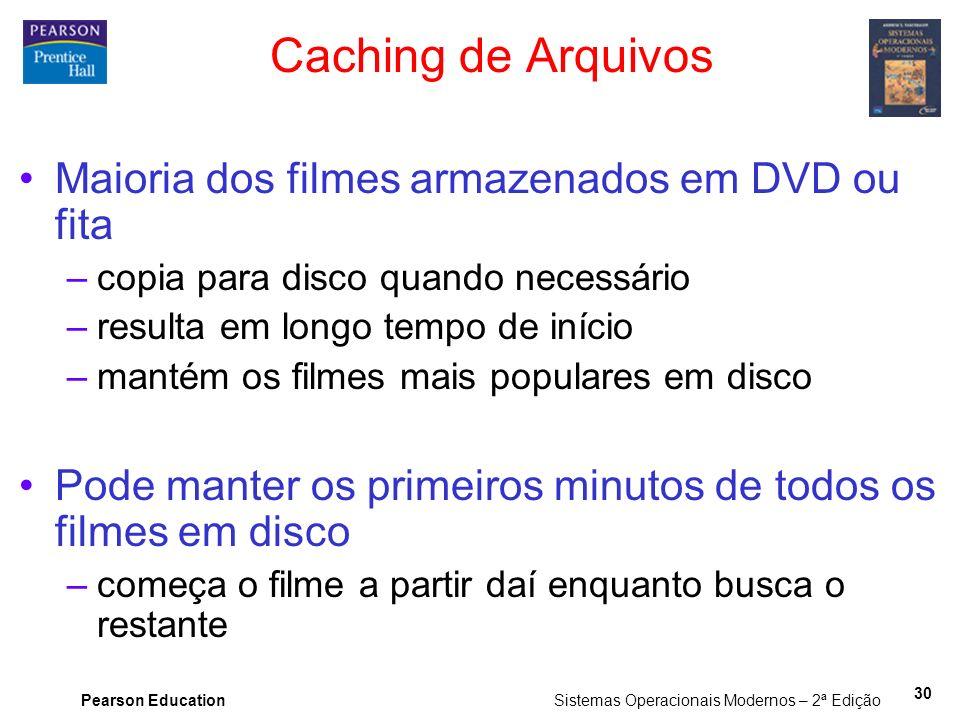 Pearson Education Sistemas Operacionais Modernos – 2ª Edição 30 Caching de Arquivos Maioria dos filmes armazenados em DVD ou fita –copia para disco qu