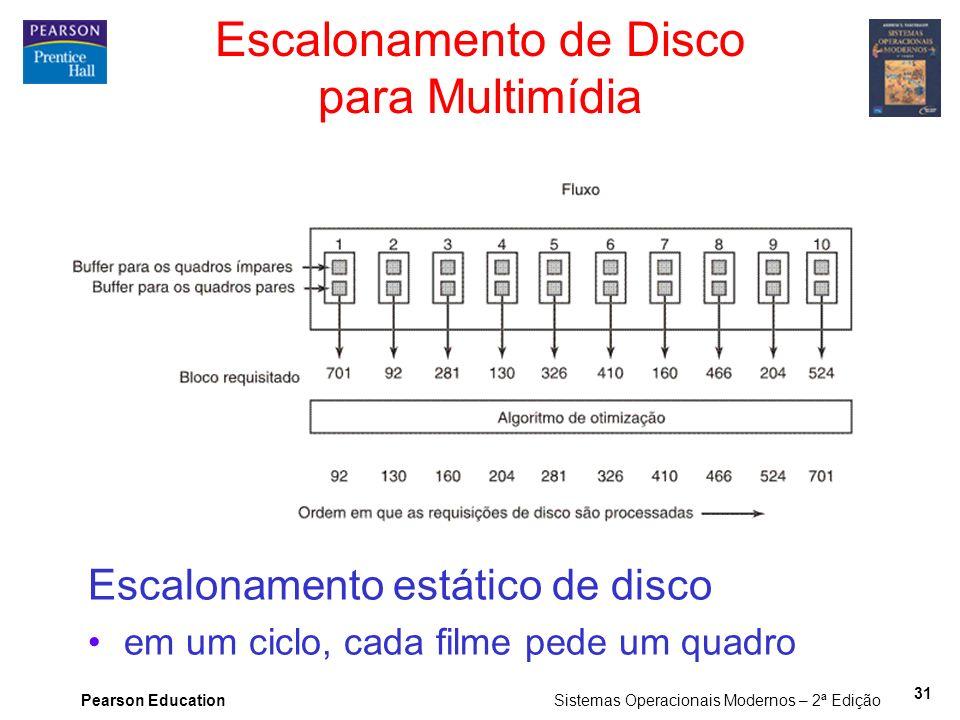 Pearson Education Sistemas Operacionais Modernos – 2ª Edição 31 Escalonamento de Disco para Multimídia Escalonamento estático de disco em um ciclo, ca