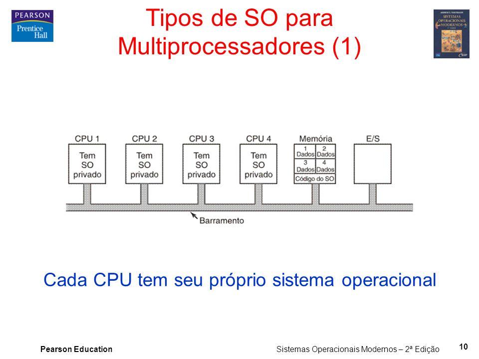 Pearson Education Sistemas Operacionais Modernos – 2ª Edição Tipos de SO para Multiprocessadores (1) Cada CPU tem seu próprio sistema operacional 10
