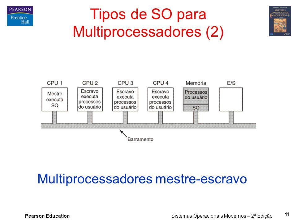 Pearson Education Sistemas Operacionais Modernos – 2ª Edição Tipos de SO para Multiprocessadores (2) Multiprocessadores mestre-escravo 11