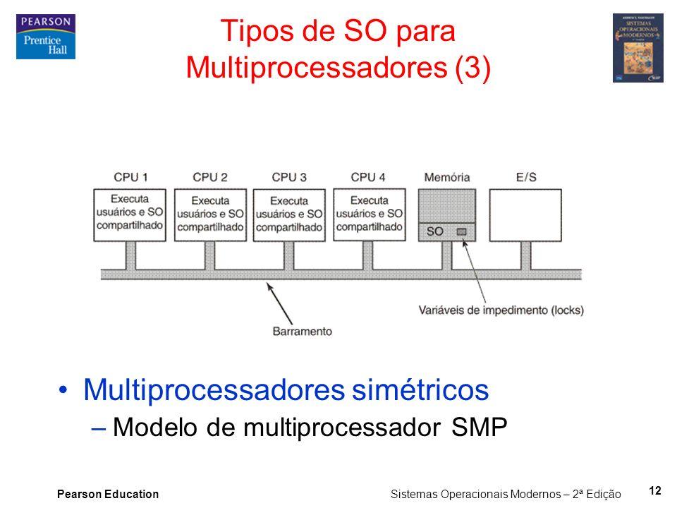 Pearson Education Sistemas Operacionais Modernos – 2ª Edição Multiprocessadores simétricos –Modelo de multiprocessador SMP Tipos de SO para Multiproce