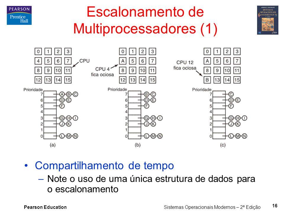 Pearson Education Sistemas Operacionais Modernos – 2ª Edição Escalonamento de Multiprocessadores (1) Compartilhamento de tempo –Note o uso de uma únic