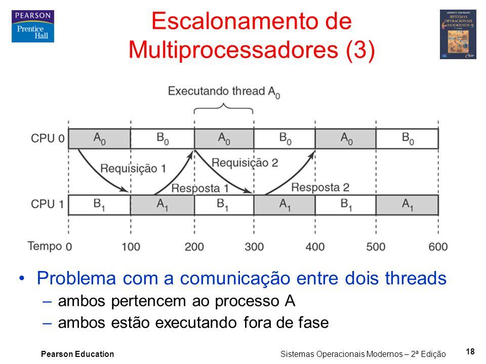 Pearson Education Sistemas Operacionais Modernos – 2ª Edição Problema com a comunicação entre dois threads –ambos pertencem ao processo A –ambos estão