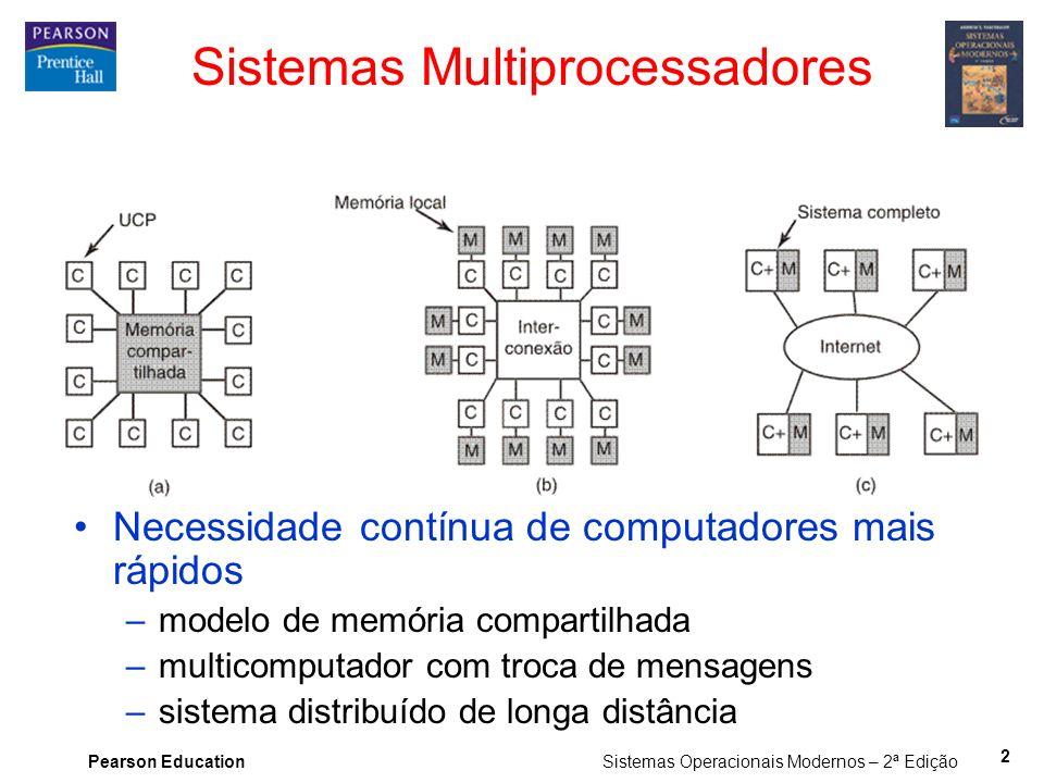 Pearson Education Sistemas Operacionais Modernos – 2ª Edição Sistemas Multiprocessadores Necessidade contínua de computadores mais rápidos –modelo de