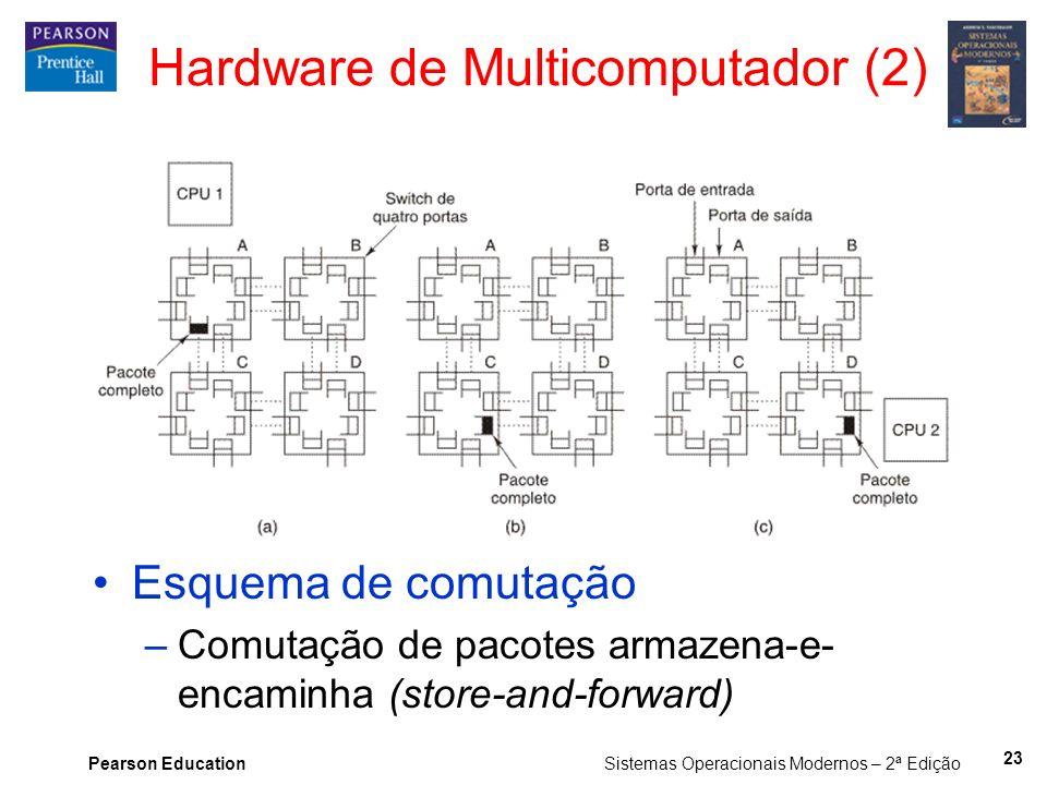 Pearson Education Sistemas Operacionais Modernos – 2ª Edição Esquema de comutação –Comutação de pacotes armazena-e- encaminha (store-and-forward) Hard