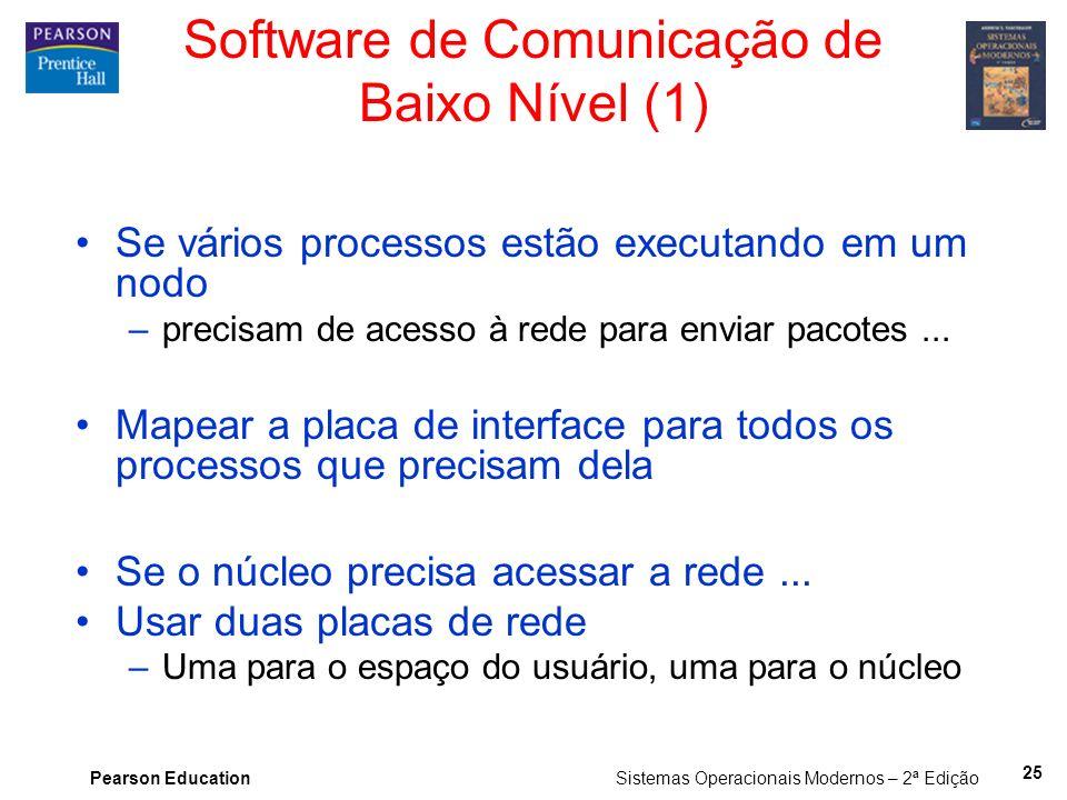 Pearson Education Sistemas Operacionais Modernos – 2ª Edição Software de Comunicação de Baixo Nível (1) Se vários processos estão executando em um nod