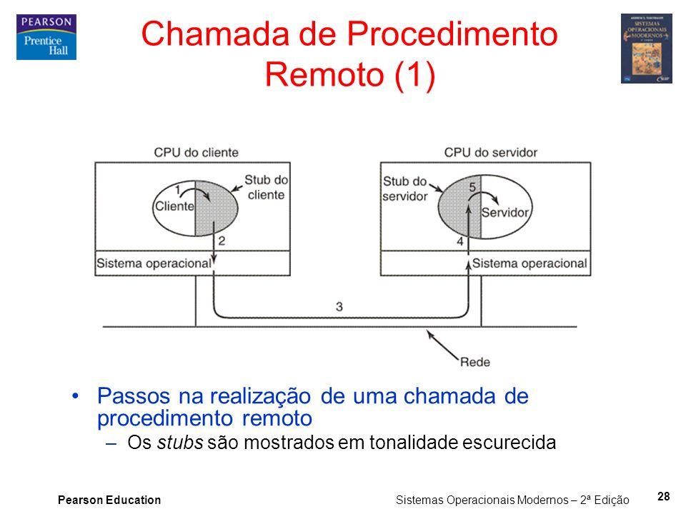 Pearson Education Sistemas Operacionais Modernos – 2ª Edição Passos na realização de uma chamada de procedimento remoto –Os stubs são mostrados em ton