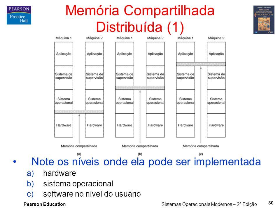 Pearson Education Sistemas Operacionais Modernos – 2ª Edição Memória Compartilhada Distribuída (1) Note os níveis onde ela pode ser implementada a)har