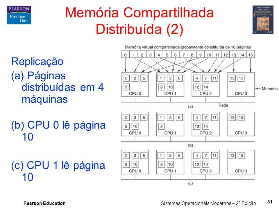 Pearson Education Sistemas Operacionais Modernos – 2ª Edição Replicação (a) Páginas distribuídas em 4 máquinas (b) CPU 0 lê página 10 (c) CPU 1 lê pág