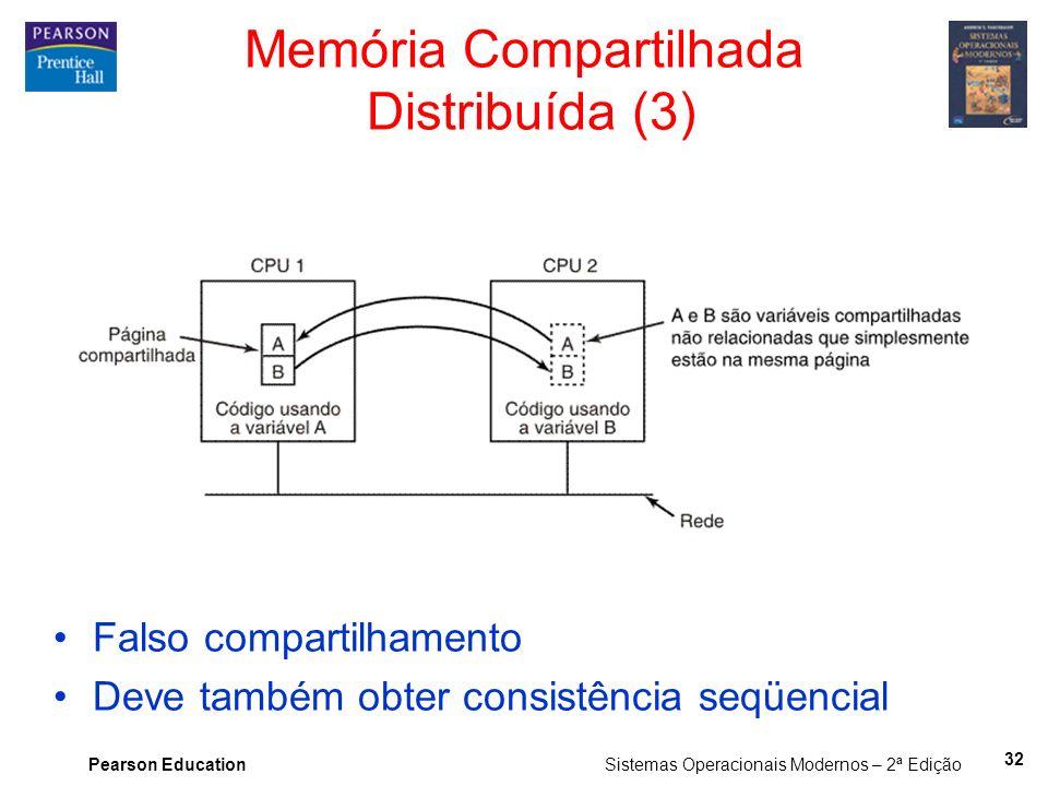 Pearson Education Sistemas Operacionais Modernos – 2ª Edição Falso compartilhamento Deve também obter consistência seqüencial Memória Compartilhada Di