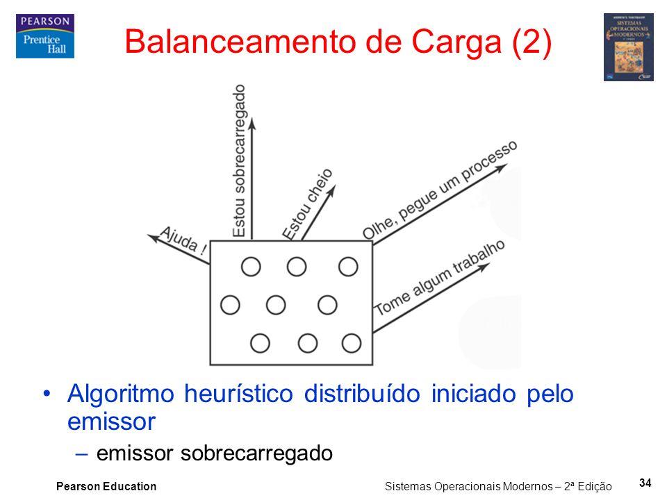 Pearson Education Sistemas Operacionais Modernos – 2ª Edição Balanceamento de Carga (2) Algoritmo heurístico distribuído iniciado pelo emissor –emisso