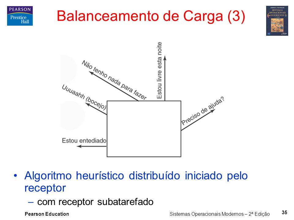 Pearson Education Sistemas Operacionais Modernos – 2ª Edição Algoritmo heurístico distribuído iniciado pelo receptor –com receptor subatarefado Balanc