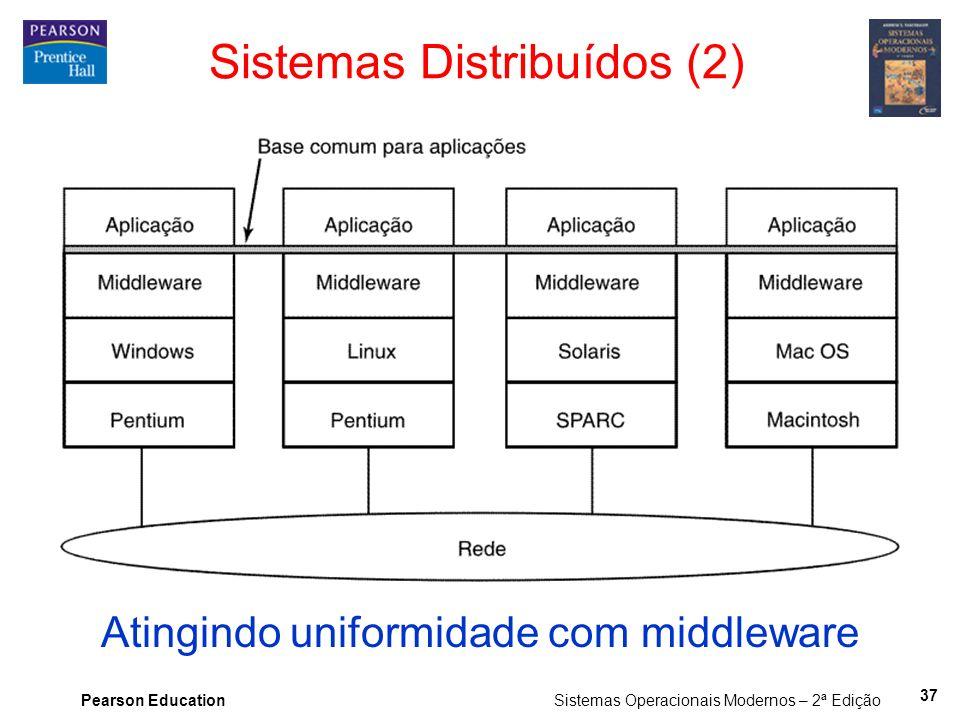 Pearson Education Sistemas Operacionais Modernos – 2ª Edição Atingindo uniformidade com middleware Sistemas Distribuídos (2) 37